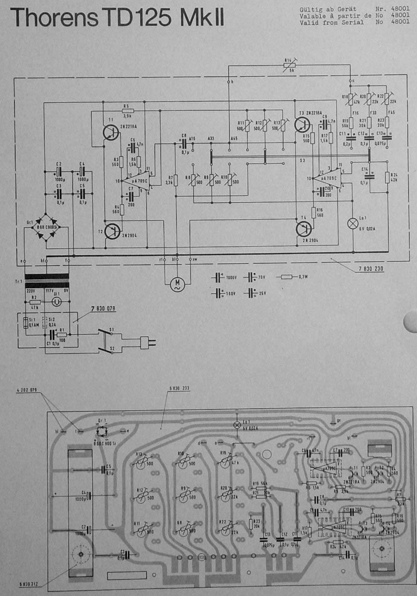TD125 SVC Man